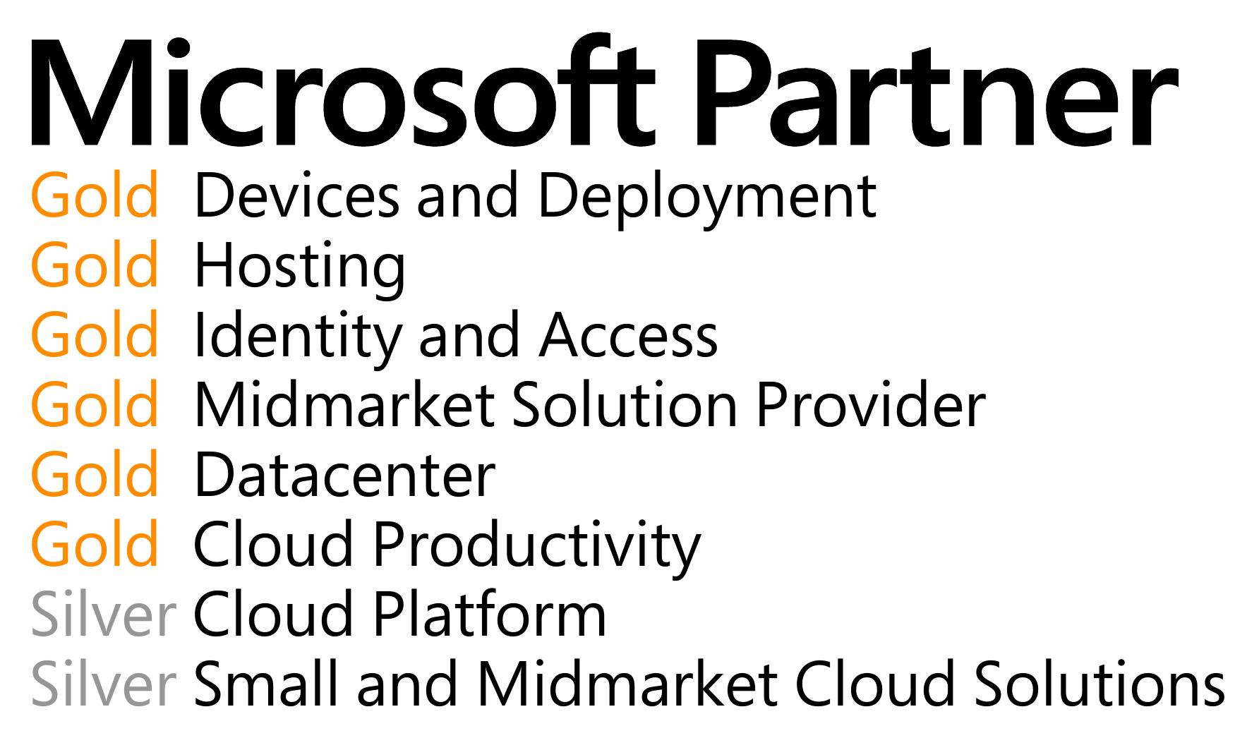 Microsoft Certified Partner Itergy